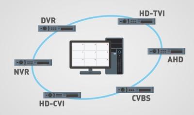 Объединение зоопарка видеорегистраторов (NVR, DVR) в единую систему